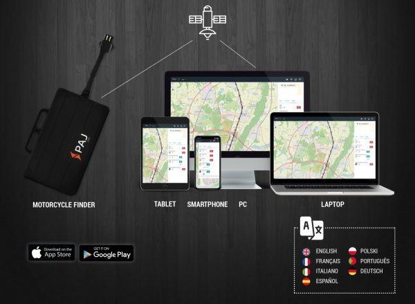Endgeräte PAJ Finder App