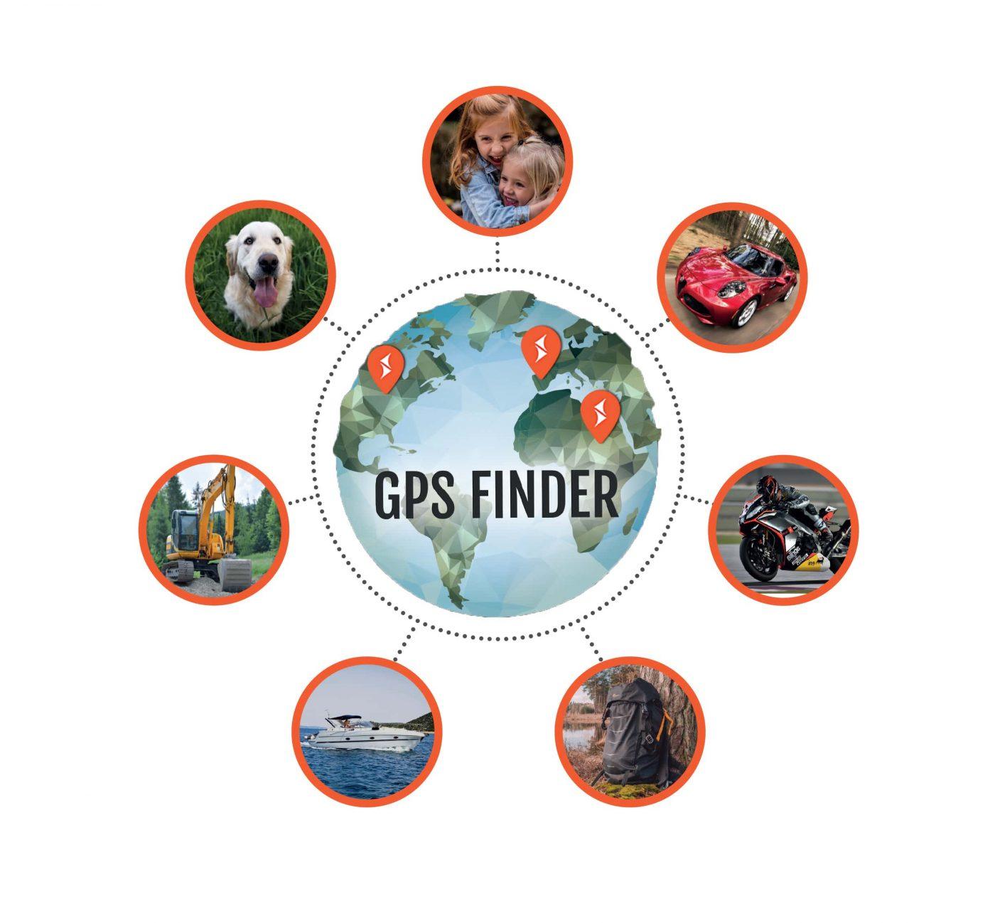GPS Tracker Anwendungsgebiete