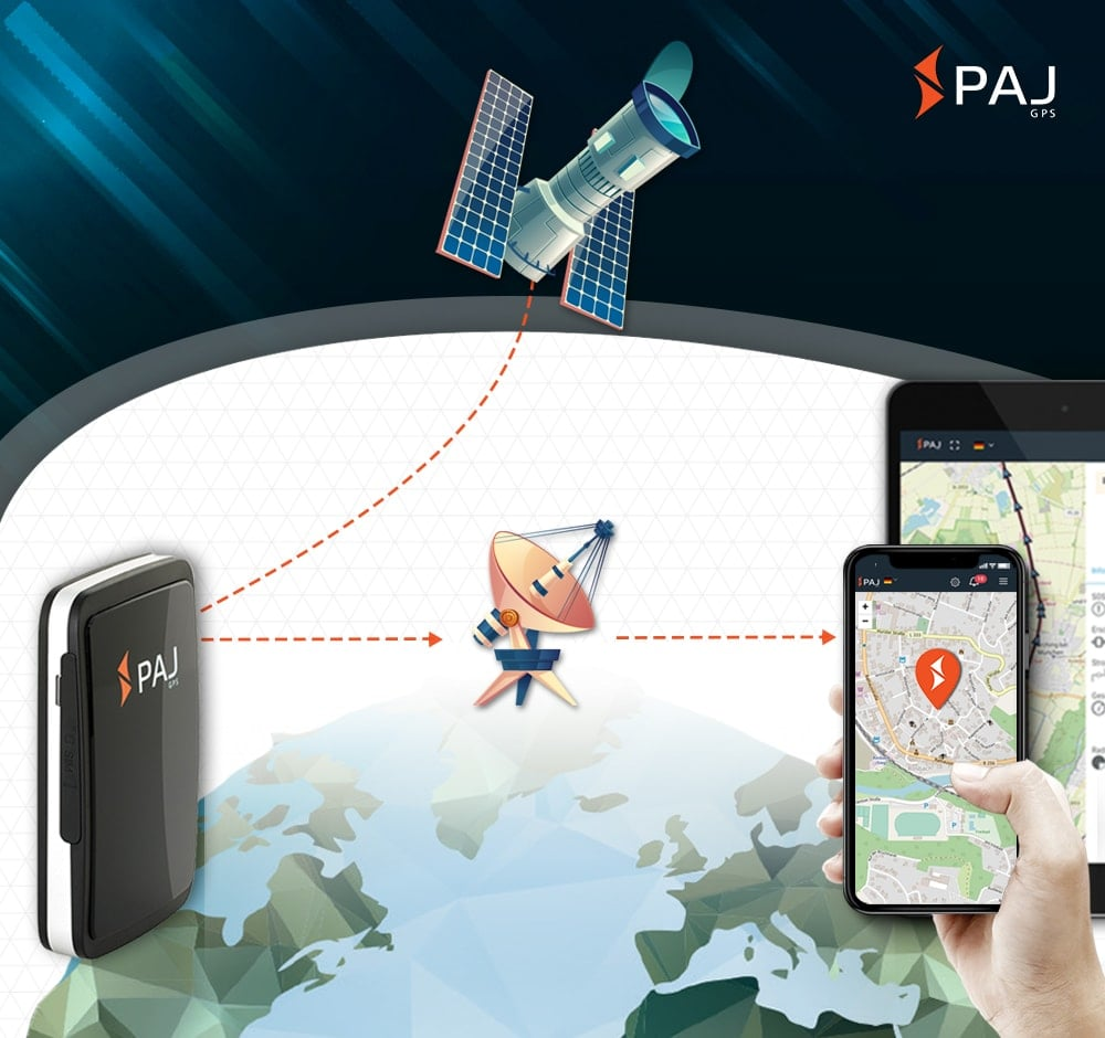 Funktionsweise GPS Tracker