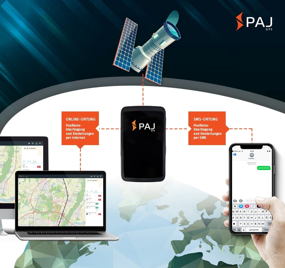 GPS Tracker Ortung