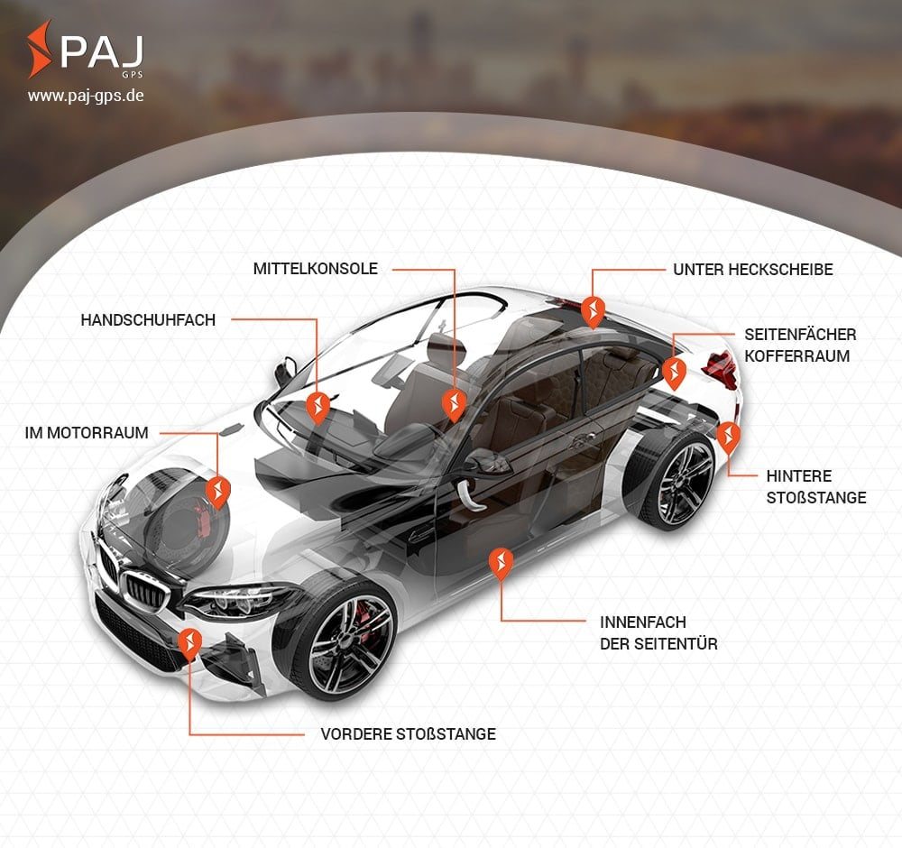 GPS Tracker Einbauort Auto