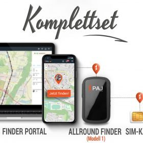 Komplettset ALLROUND Finder Modell 1