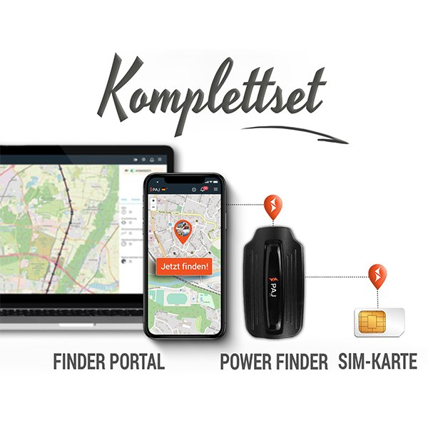collage komplettset power finder paj - LP Ratgeber GPS Tracker